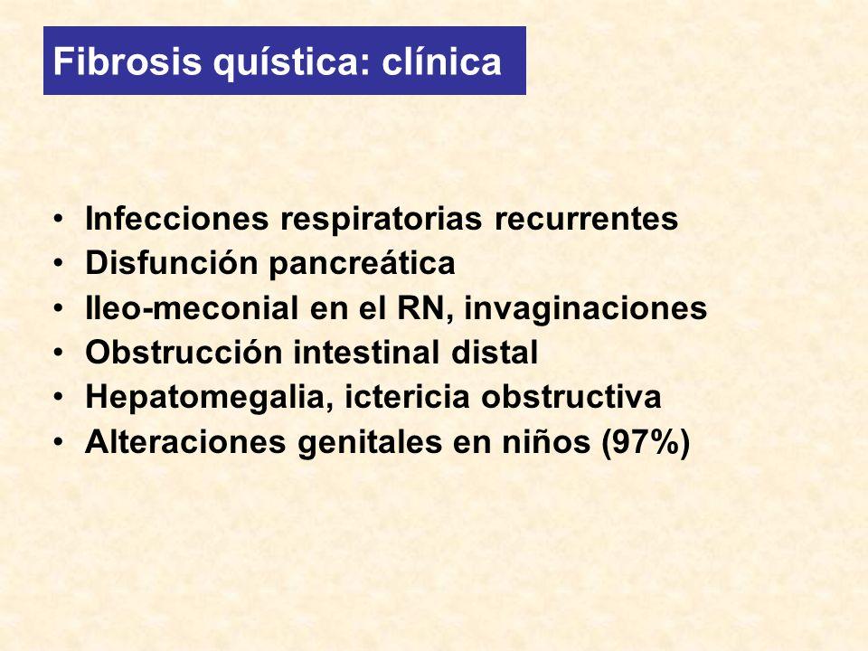 Fibrosis quística: clínica