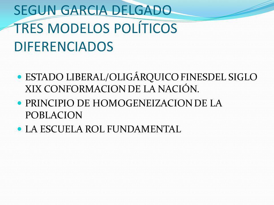 SEGUN GARCIA DELGADO TRES MODELOS POLÍTICOS DIFERENCIADOS