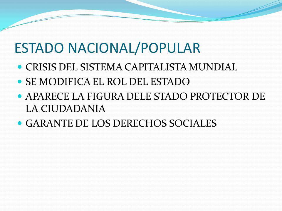 ESTADO NACIONAL/POPULAR