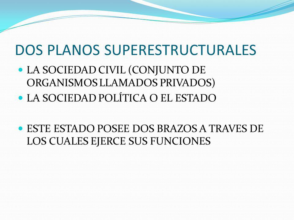 DOS PLANOS SUPERESTRUCTURALES