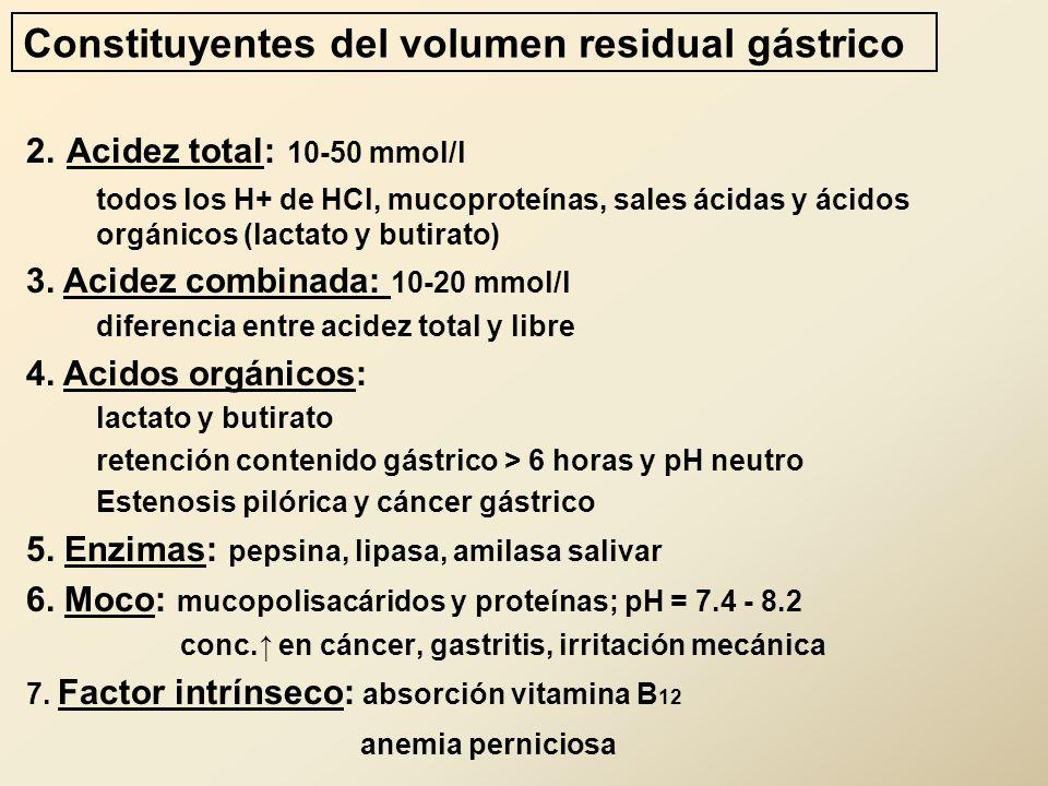 Constituyentes del volumen residual gástrico