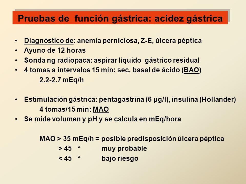 Pruebas de función gástrica: acidez gástrica