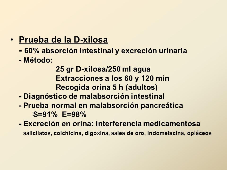 - 60% absorción intestinal y excreción urinaria