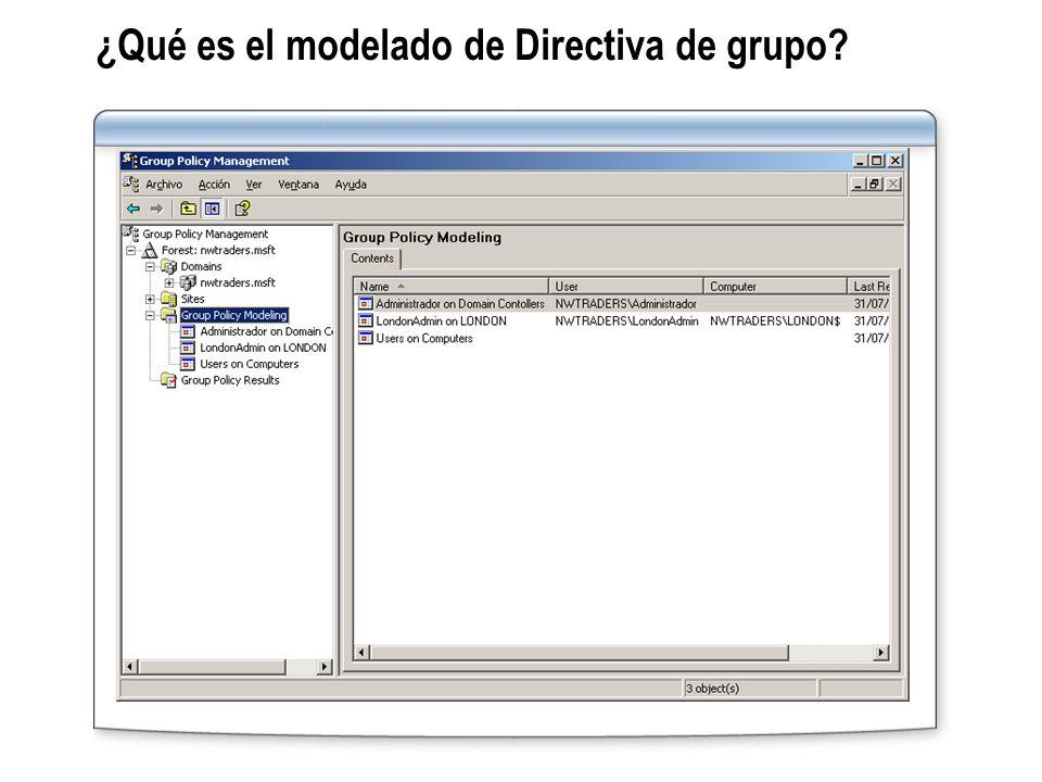 ¿Qué es el modelado de Directiva de grupo