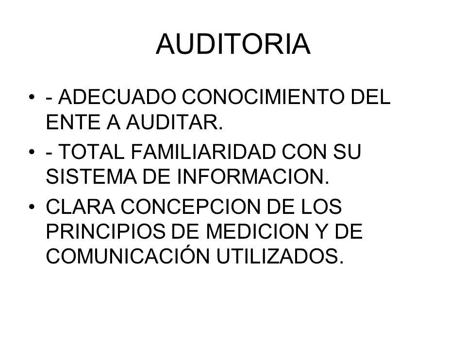 AUDITORIA - ADECUADO CONOCIMIENTO DEL ENTE A AUDITAR.