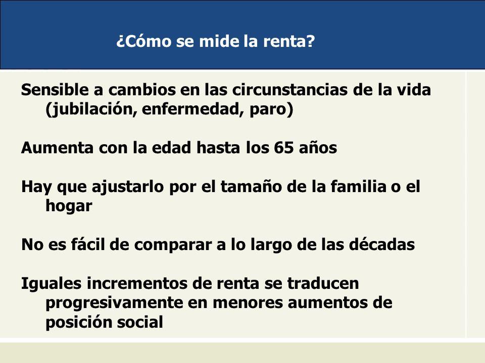 ¿Cómo se mide la renta Sensible a cambios en las circunstancias de la vida (jubilación, enfermedad, paro)
