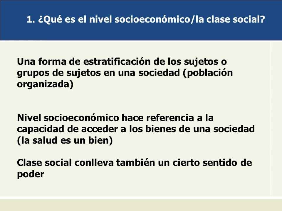 1. ¿Qué es el nivel socioeconómico/la clase social