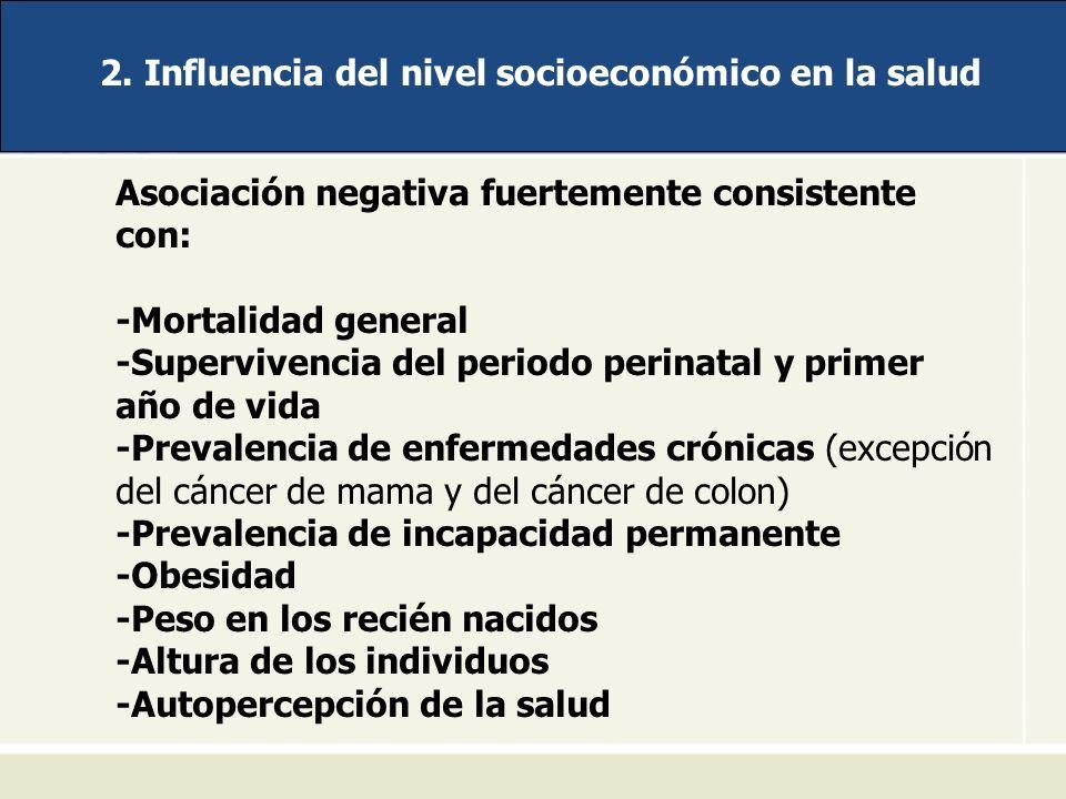 2. Influencia del nivel socioeconómico en la salud