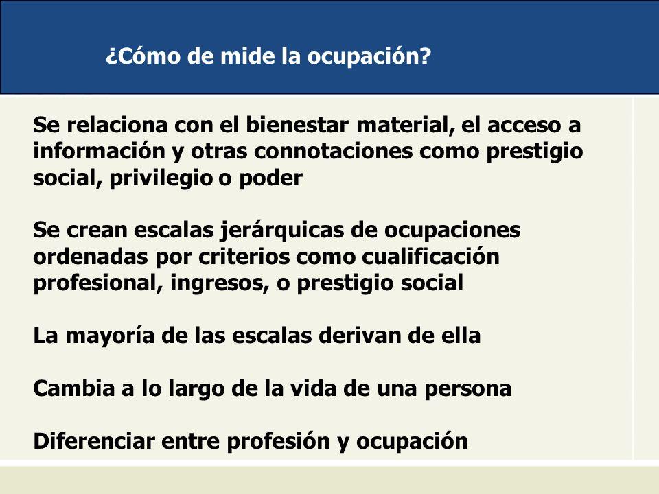 ¿Cómo de mide la ocupación