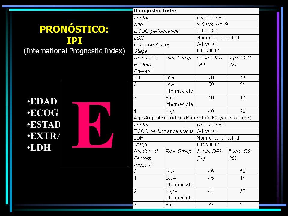 PRONÓSTICO: IPI (International Prognostic Index)