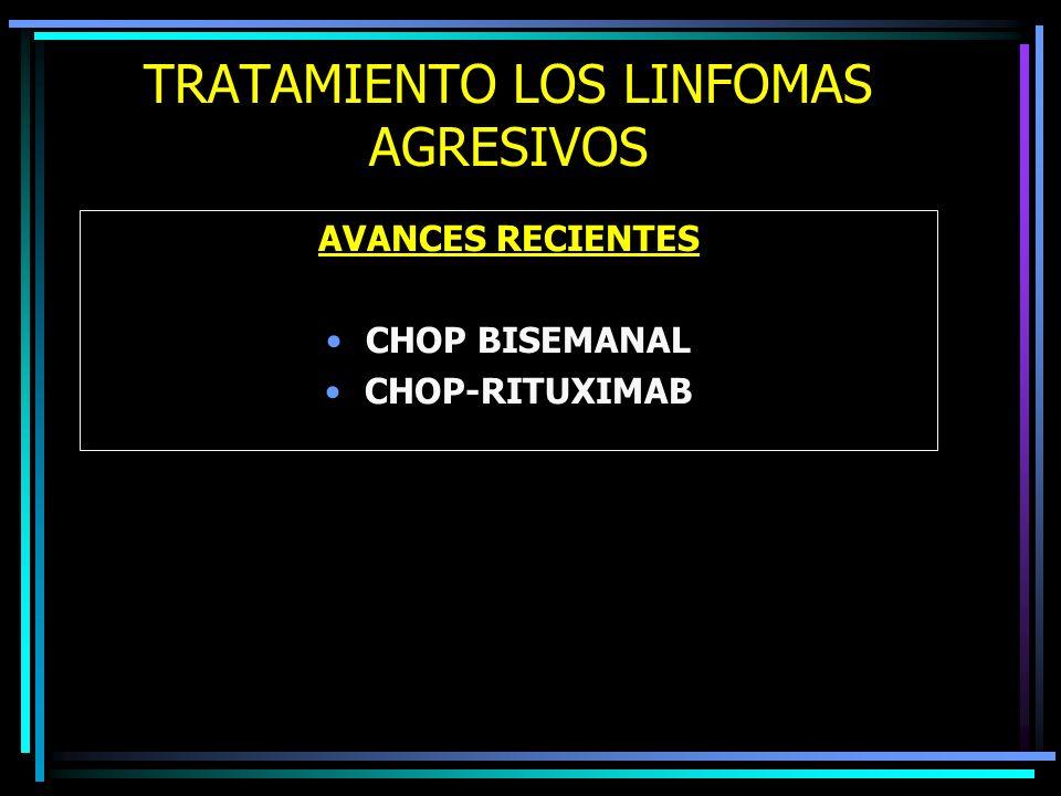 TRATAMIENTO LOS LINFOMAS AGRESIVOS