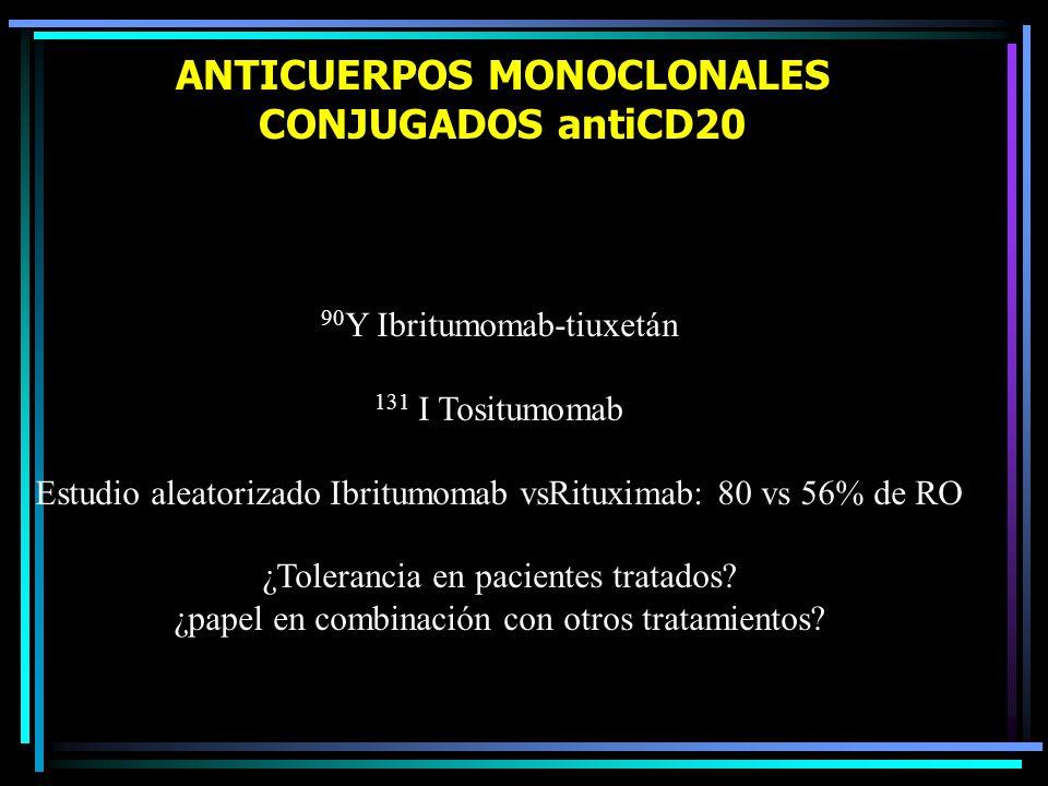 ANTICUERPOS MONOCLONALES CONJUGADOS antiCD20