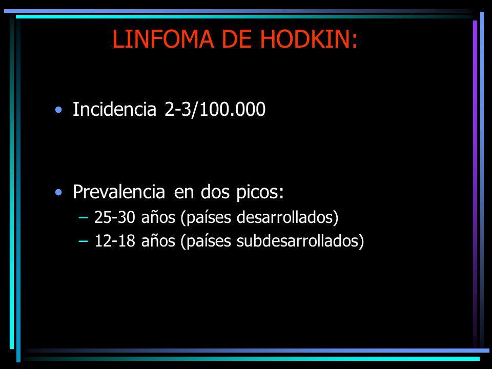 LINFOMA DE HODKIN: Incidencia 2-3/100.000 Prevalencia en dos picos: