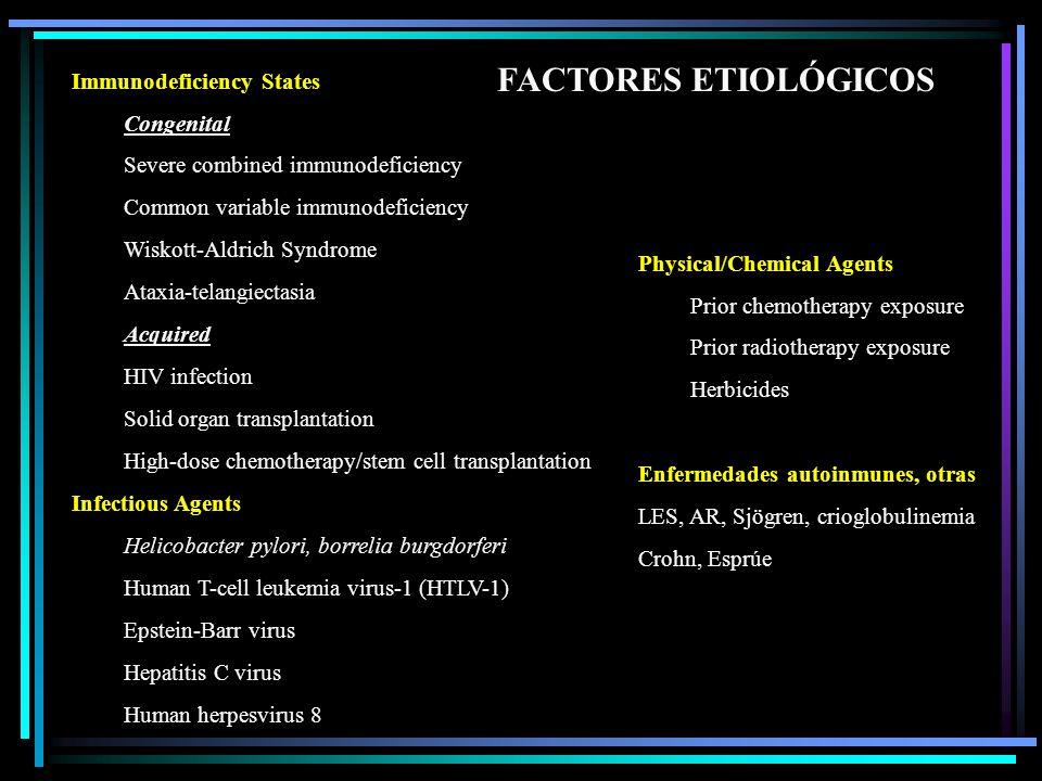FACTORES ETIOLÓGICOS Immunodeficiency States Congenital