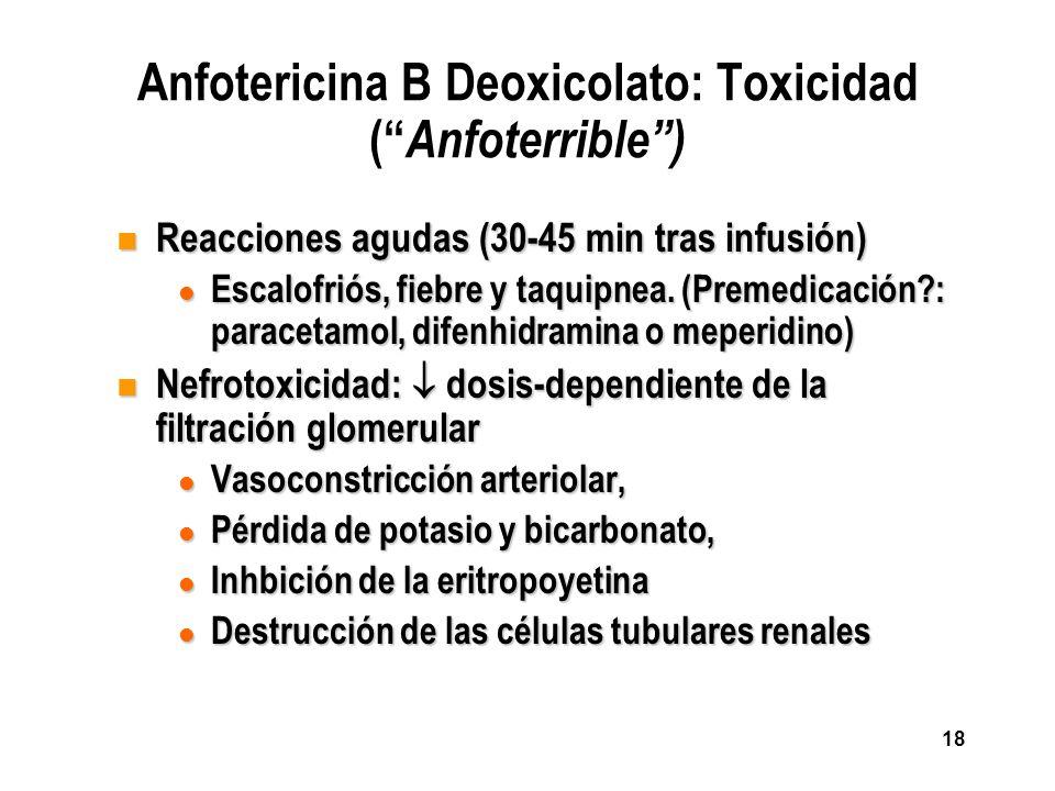 Anfotericina B Deoxicolato: Toxicidad ( Anfoterrible )