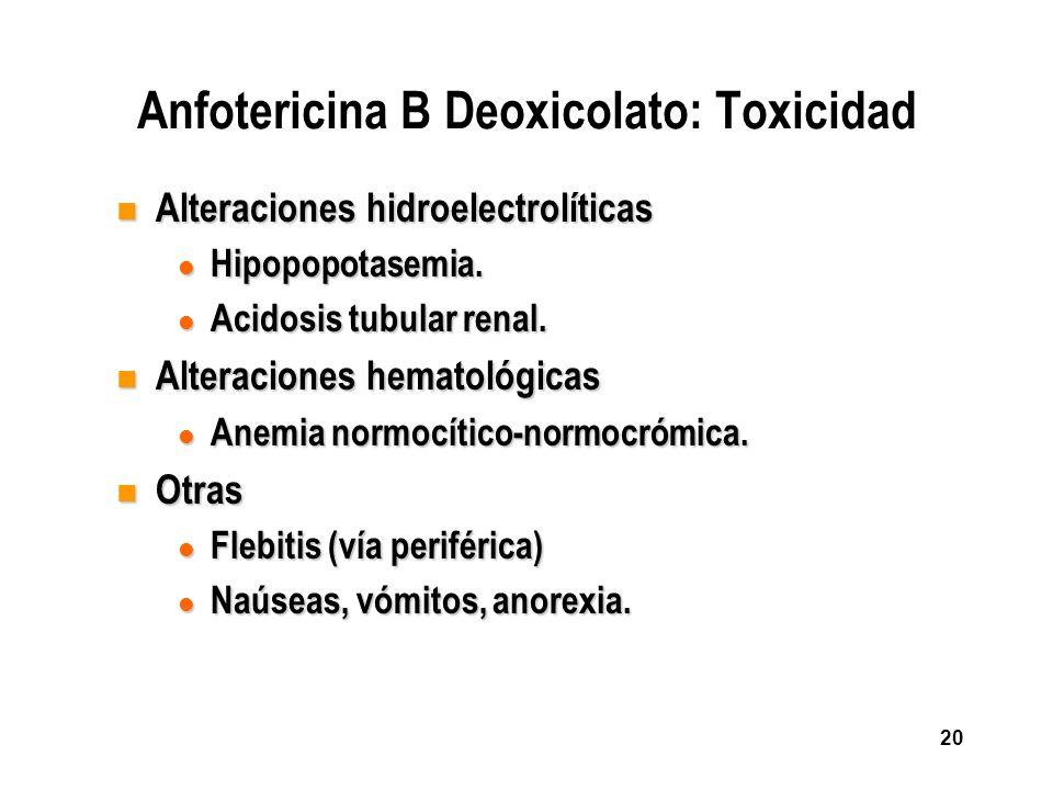 Anfotericina B Deoxicolato: Toxicidad