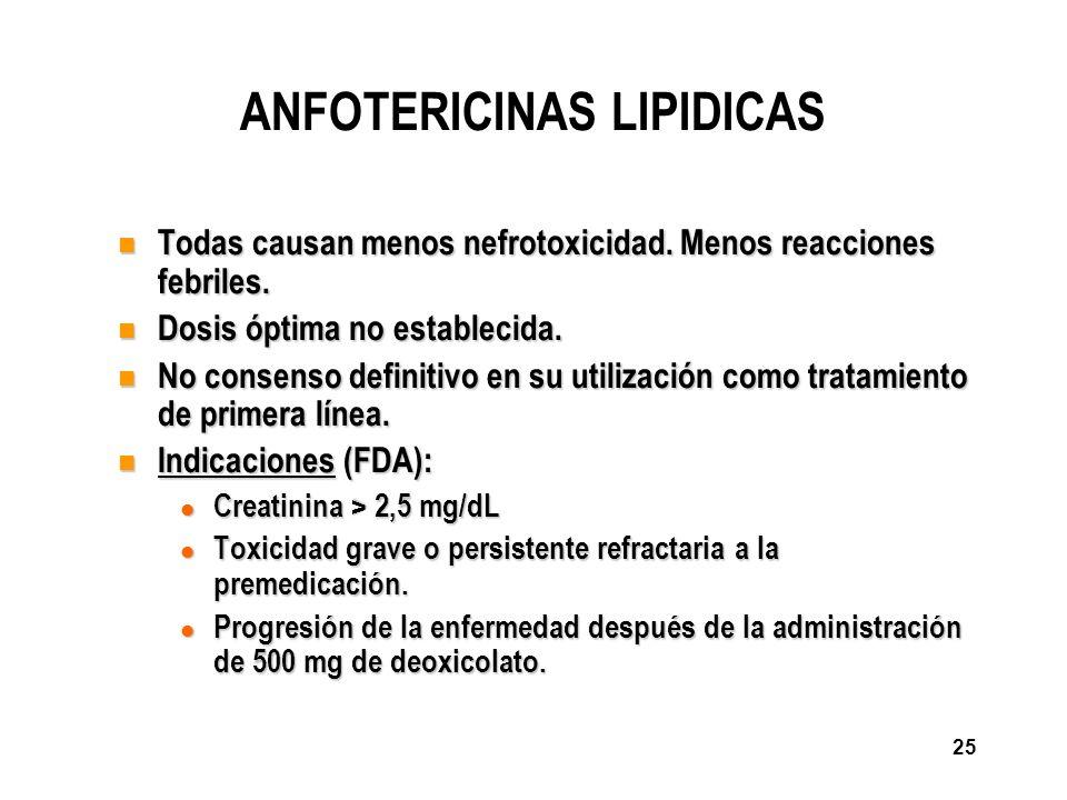 ANFOTERICINAS LIPIDICAS