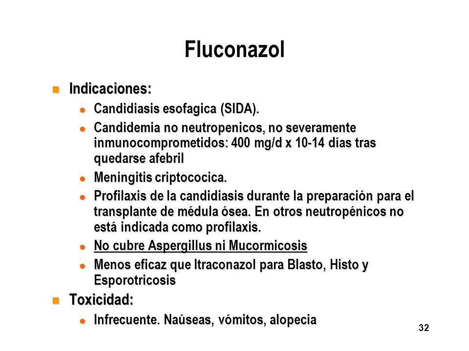 Fluconazol Indicaciones: Toxicidad: Candidiasis esofagica (SIDA).
