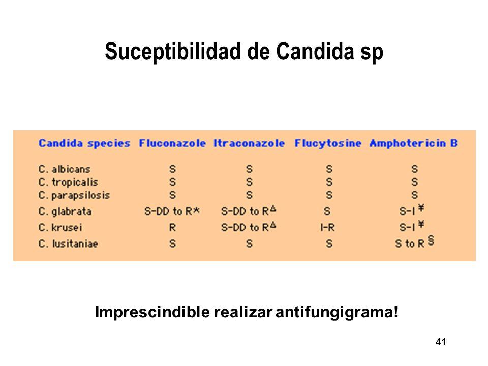 Suceptibilidad de Candida sp