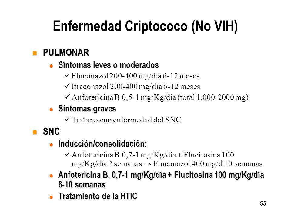 Enfermedad Criptococo (No VIH)