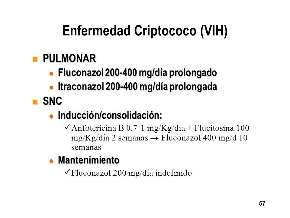 Enfermedad Criptococo (VIH)