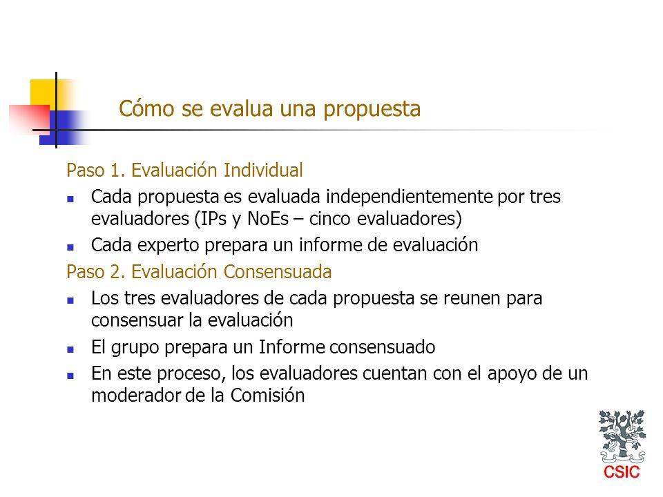 Cómo se evalua una propuesta