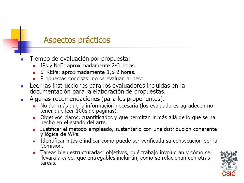 Aspectos prácticos Tiempo de evaluación por propuesta:
