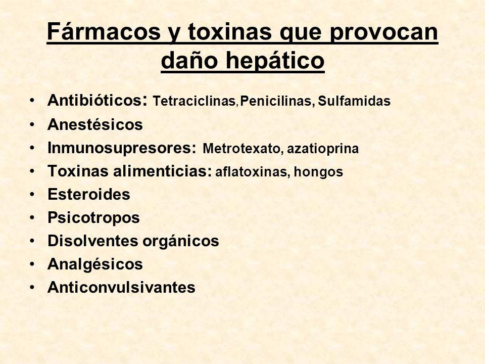 Fármacos y toxinas que provocan daño hepático