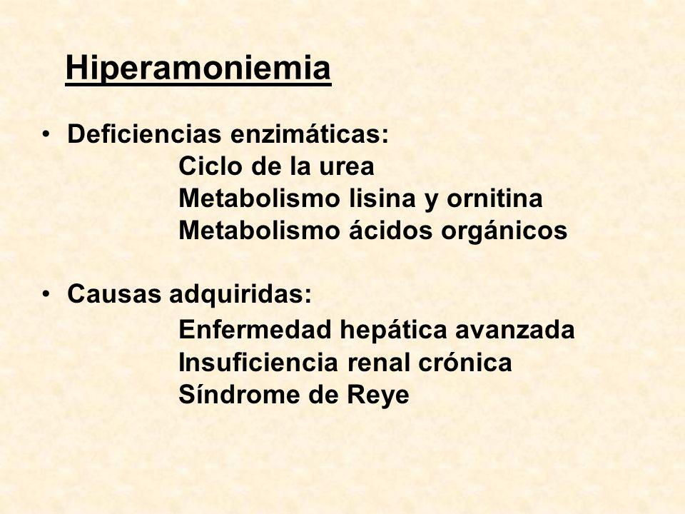 Hiperamoniemia Enfermedad hepática avanzada Deficiencias enzimáticas: