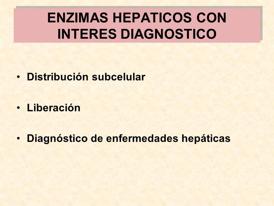 ENZIMAS HEPATICOS CON INTERES DIAGNOSTICO