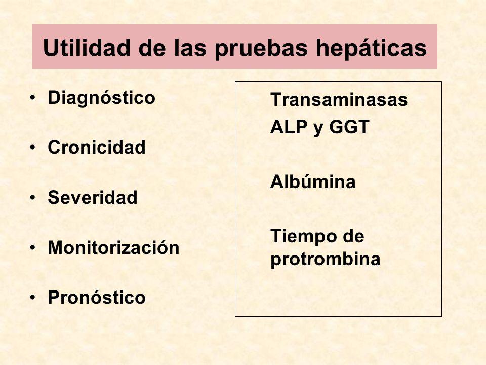 Utilidad de las pruebas hepáticas