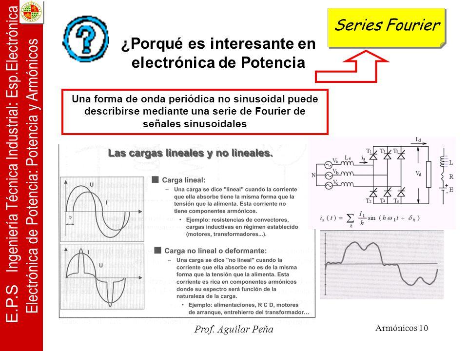 ¿Porqué es interesante en electrónica de Potencia