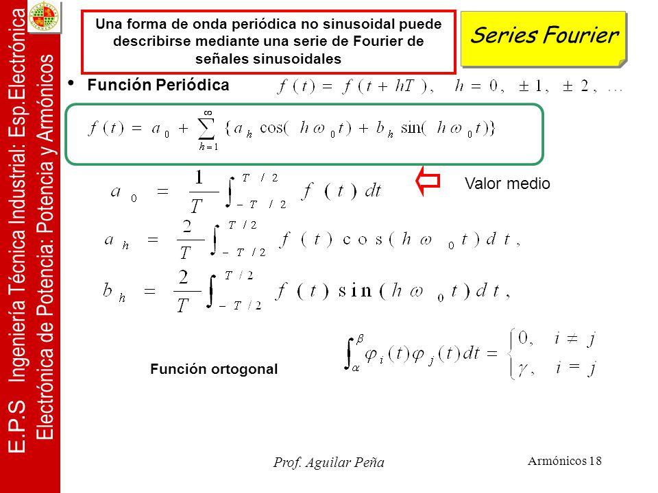 Series Fourier Función Periódica Valor medio