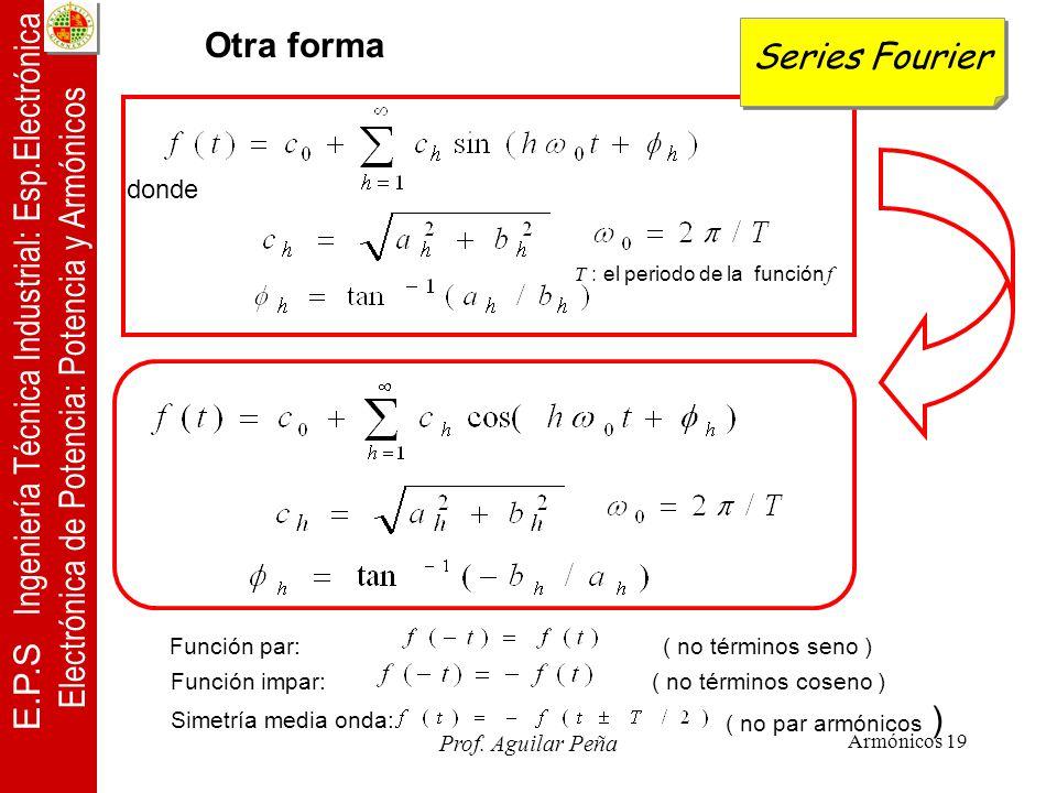 Otra forma Series Fourier donde Función par: Función impar: