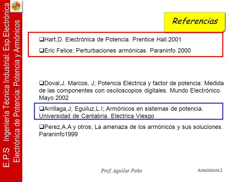 Referencias Hart,D. Electrónica de Potencia. Prentice Hall.2001