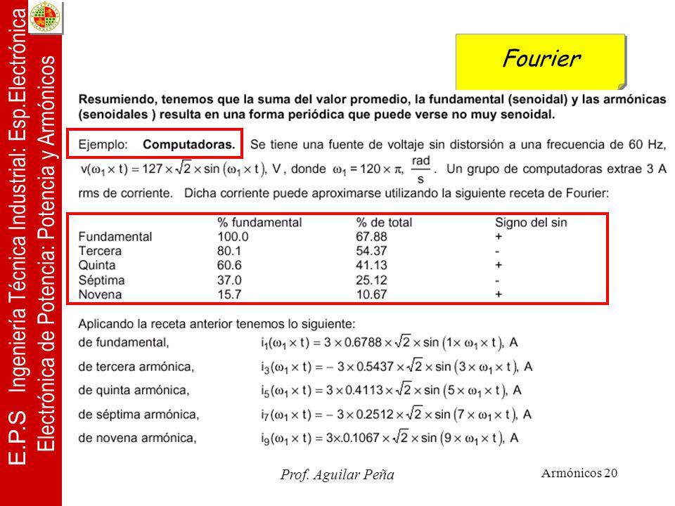 Fourier Prof. Aguilar Peña