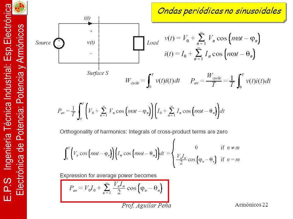 Ondas periódicas no sinusoidales
