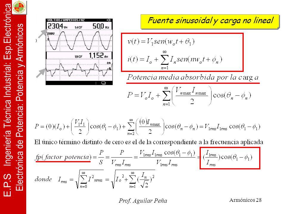 Fuente sinusoidal y carga no lineal