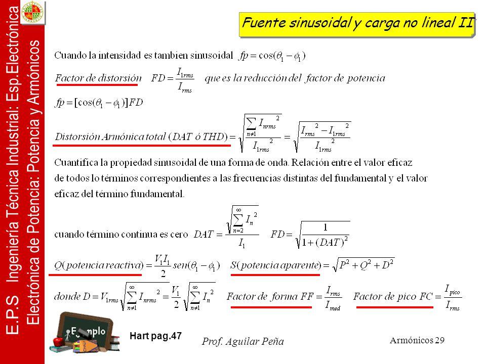 Fuente sinusoidal y carga no lineal II