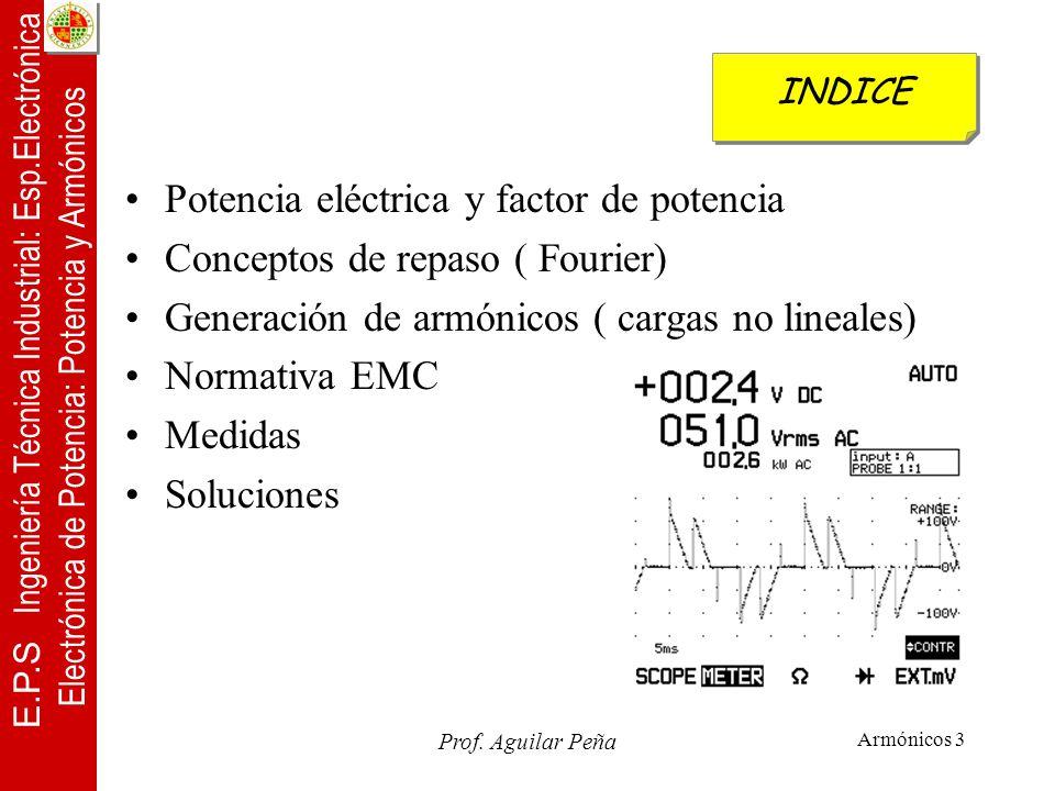 Potencia eléctrica y factor de potencia Conceptos de repaso ( Fourier)