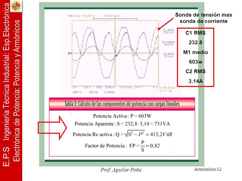 Sonda de tensión mas sonda de corriente