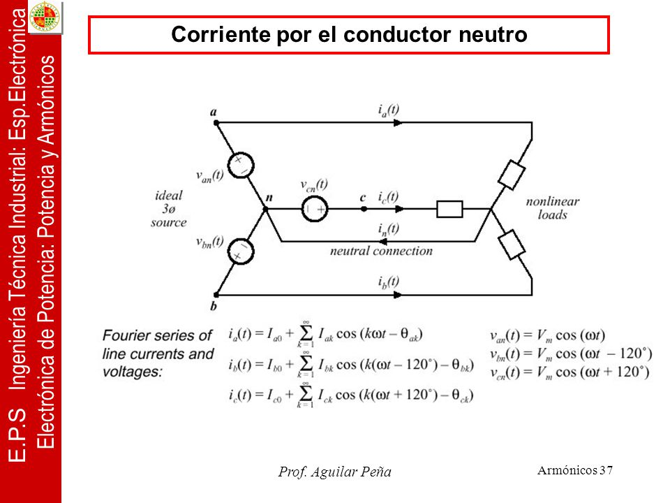 Corriente por el conductor neutro
