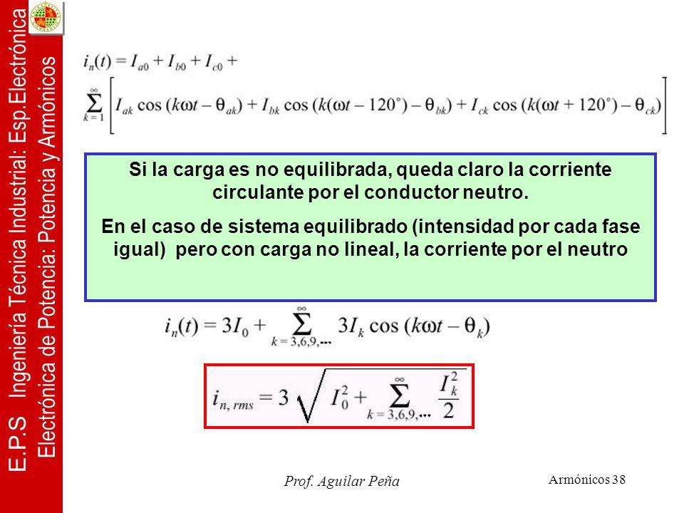 Si la carga es no equilibrada, queda claro la corriente circulante por el conductor neutro.