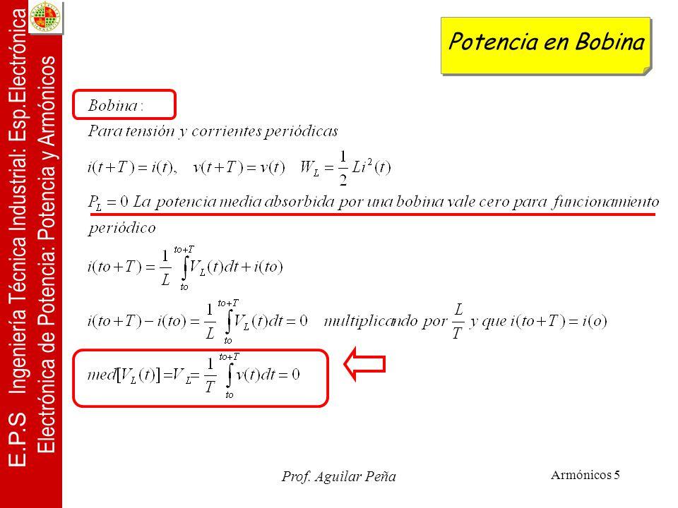 Potencia en Bobina Prof. Aguilar Peña