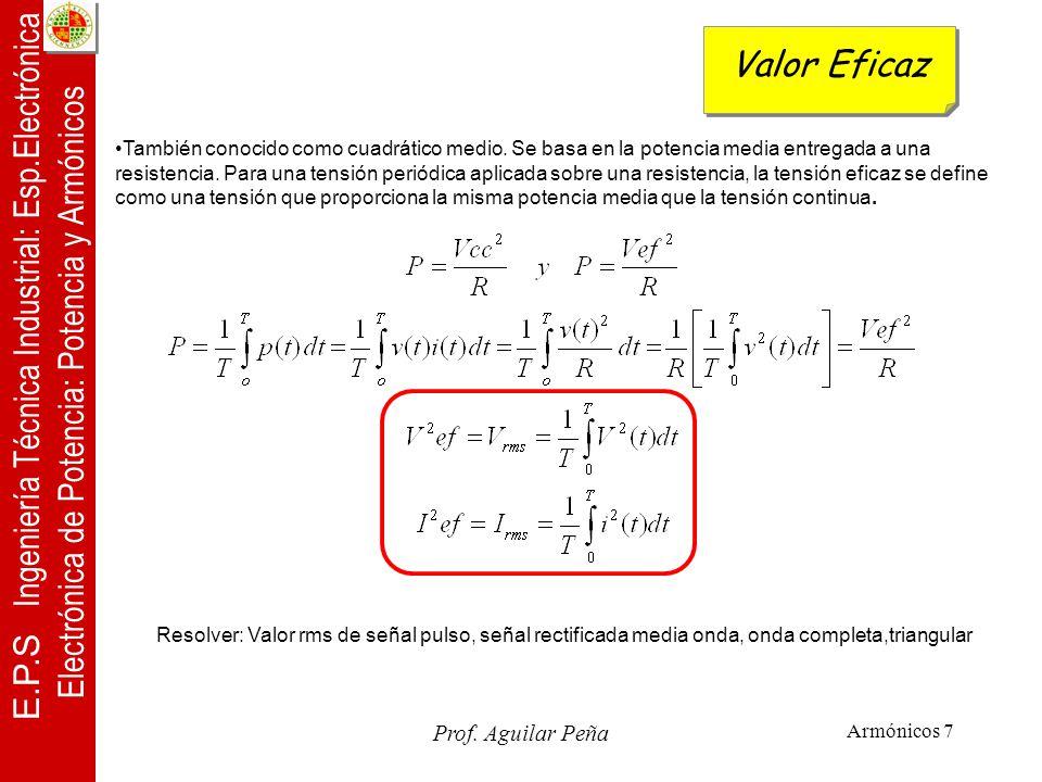 Valor Eficaz Prof. Aguilar Peña