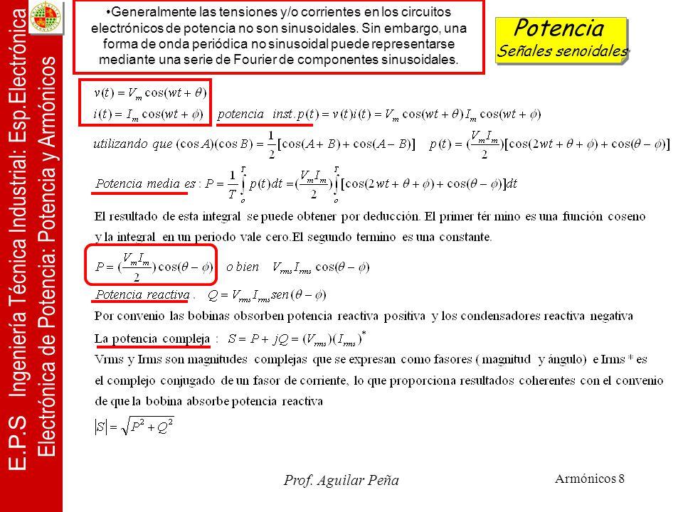 Potencia Señales senoidales Prof. Aguilar Peña