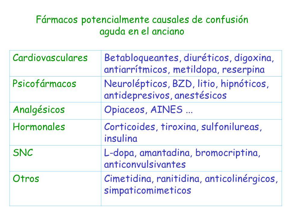 Fármacos potencialmente causales de confusión aguda en el anciano