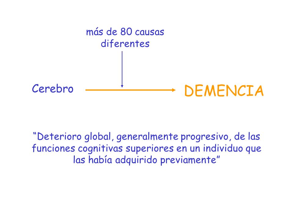 DEMENCIA Cerebro más de 80 causas diferentes