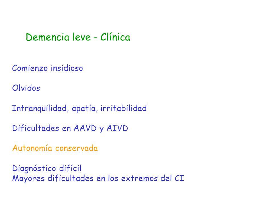 Demencia leve - Clínica