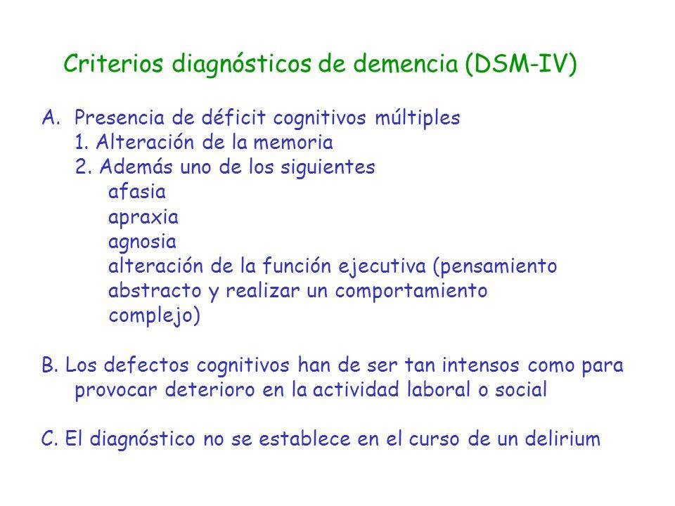 Criterios diagnósticos de demencia (DSM-IV)